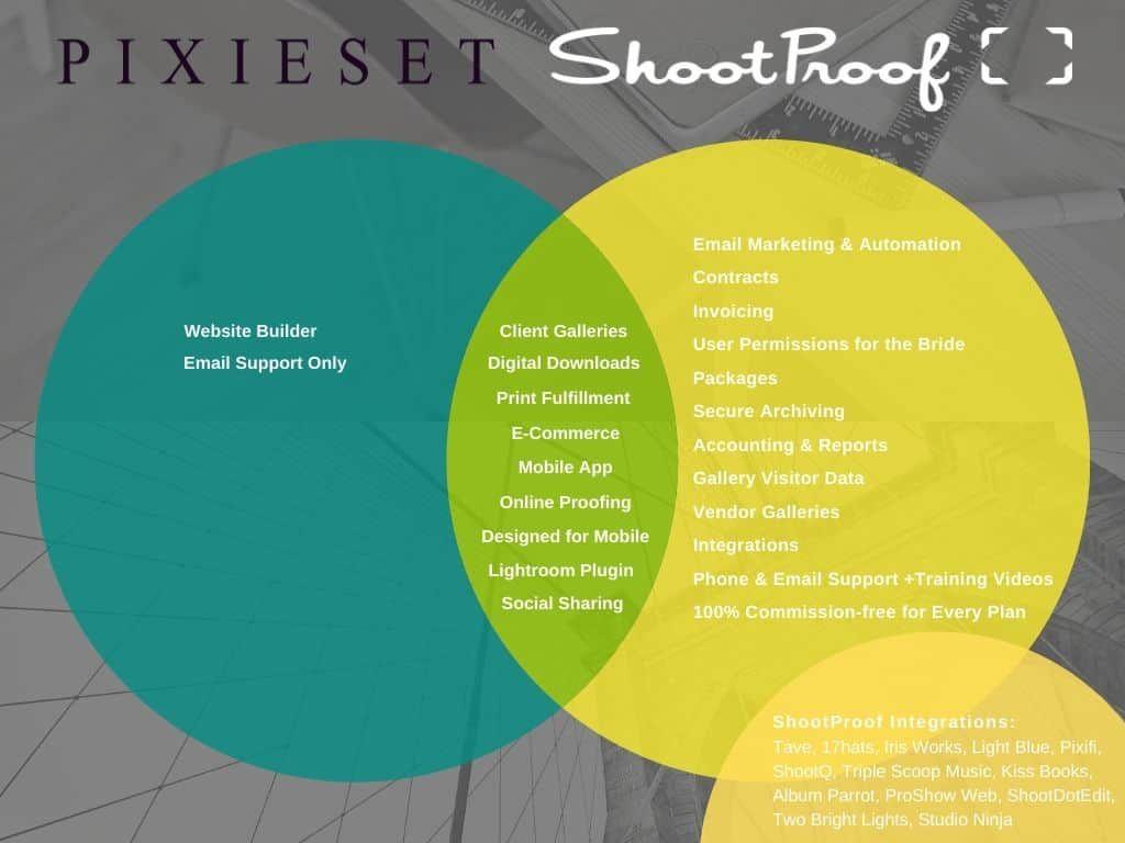 Pixieset lightroom plugin