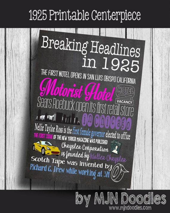 1925 Pop culture Birthday Chalkboard, Digital File, Instant Download, 90th Birthday Decoration, Print at Home, Purple