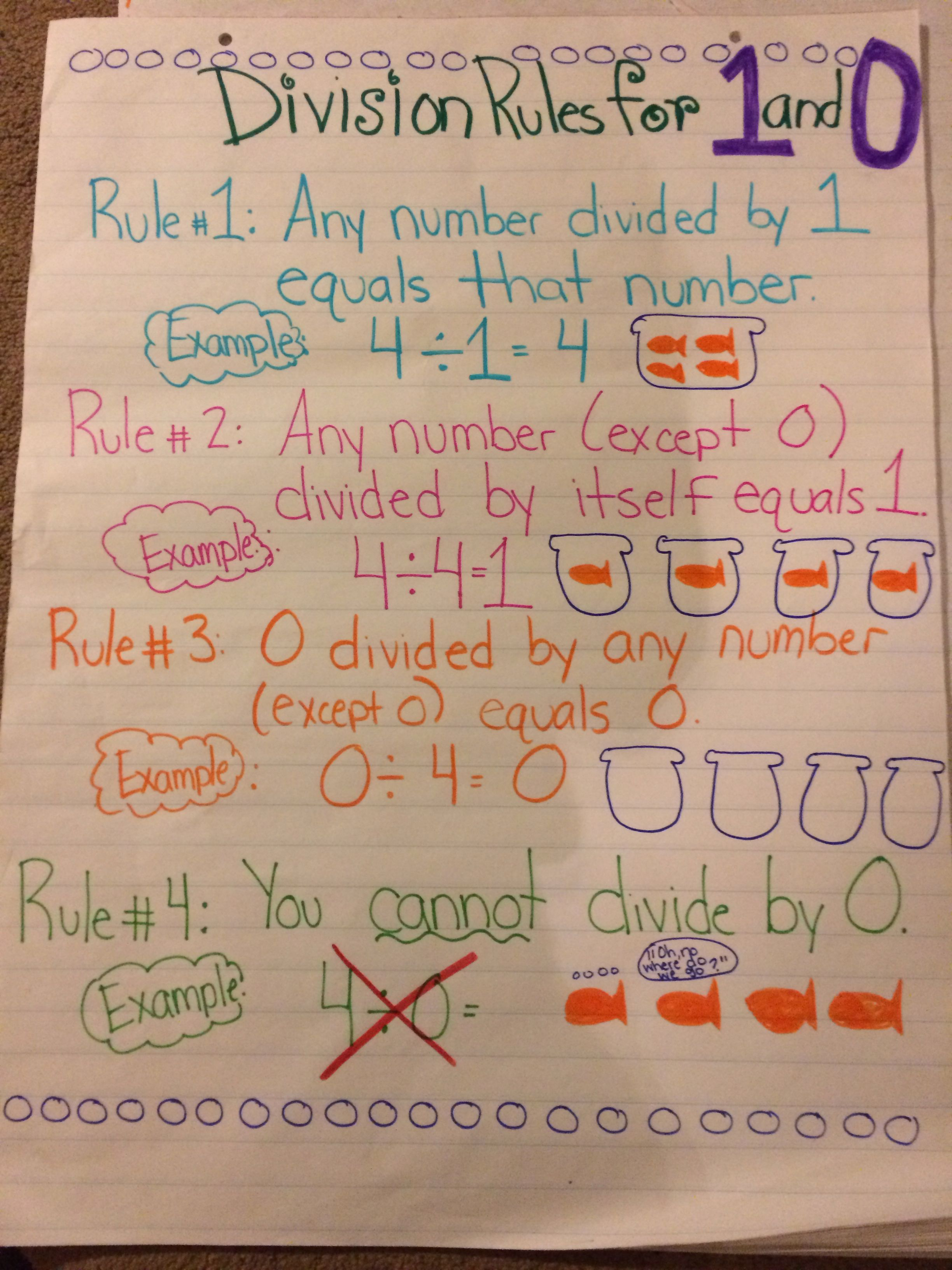 Division Rules For 1 And 0