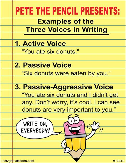 Academic vs non academic voice in writing