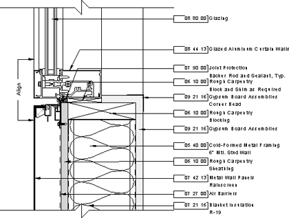 Revit Curtain Wall Section Detail | Detail Drawings | Pinterest ...