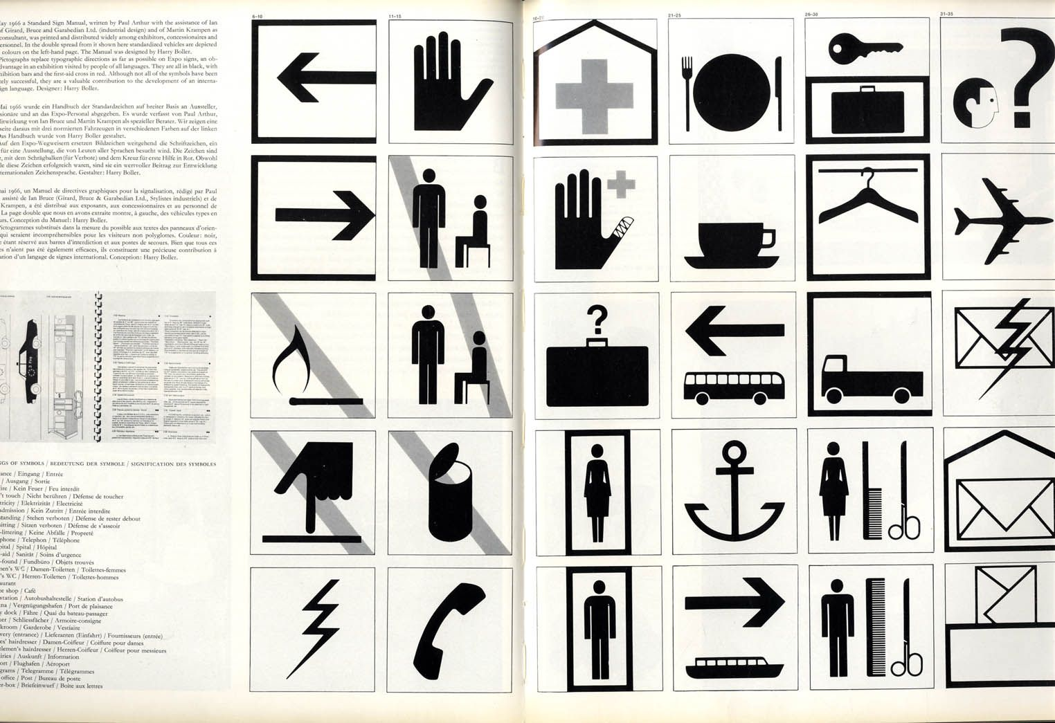Visual Codes | Visual Thinking - Dyslexic | Pinterest