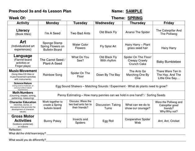 Preschool Creative Curriculum Lesson Plan Template preschool - sample plan templates