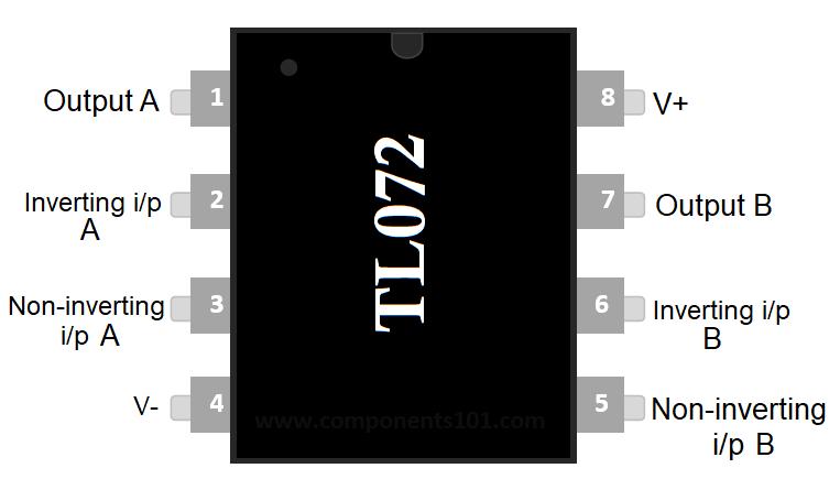 Pin on Pin Diagrams