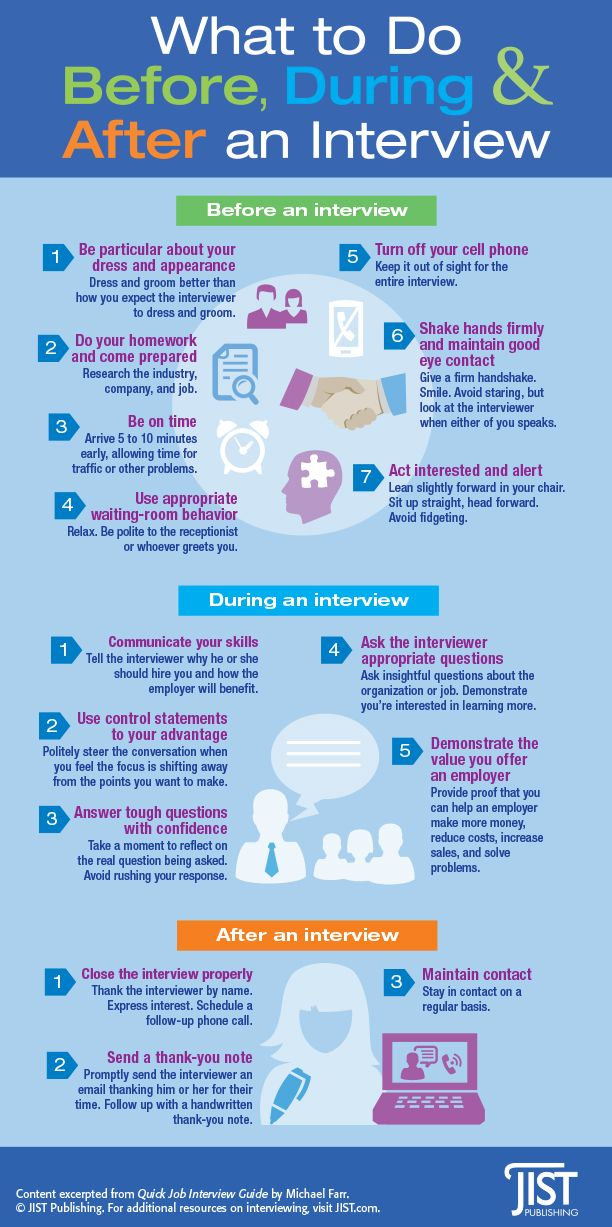 Infographic What to Do Before, During  After an Interview - JIST