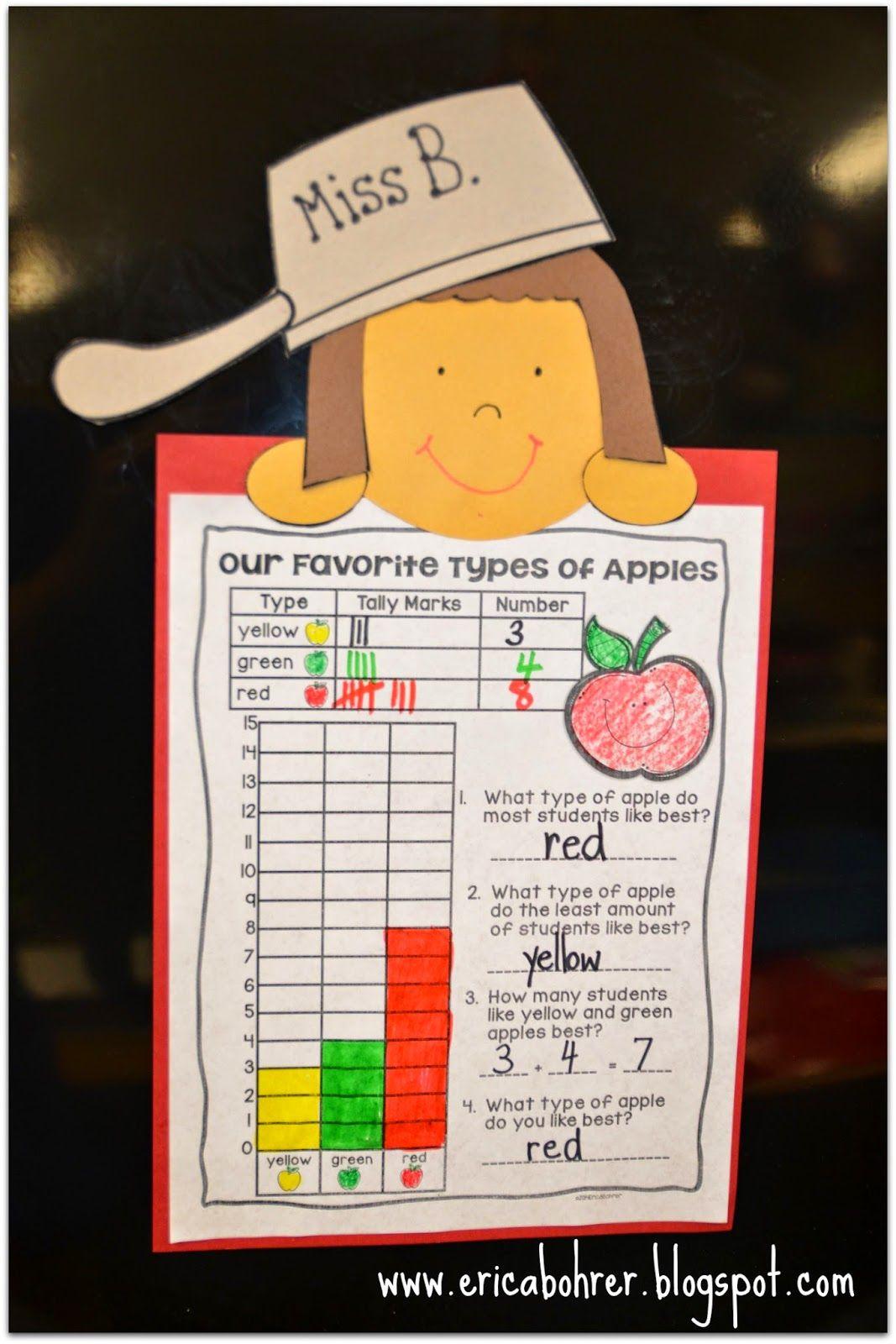 Apple taste test graph craft, a graphtivity | 1st grade apples ...