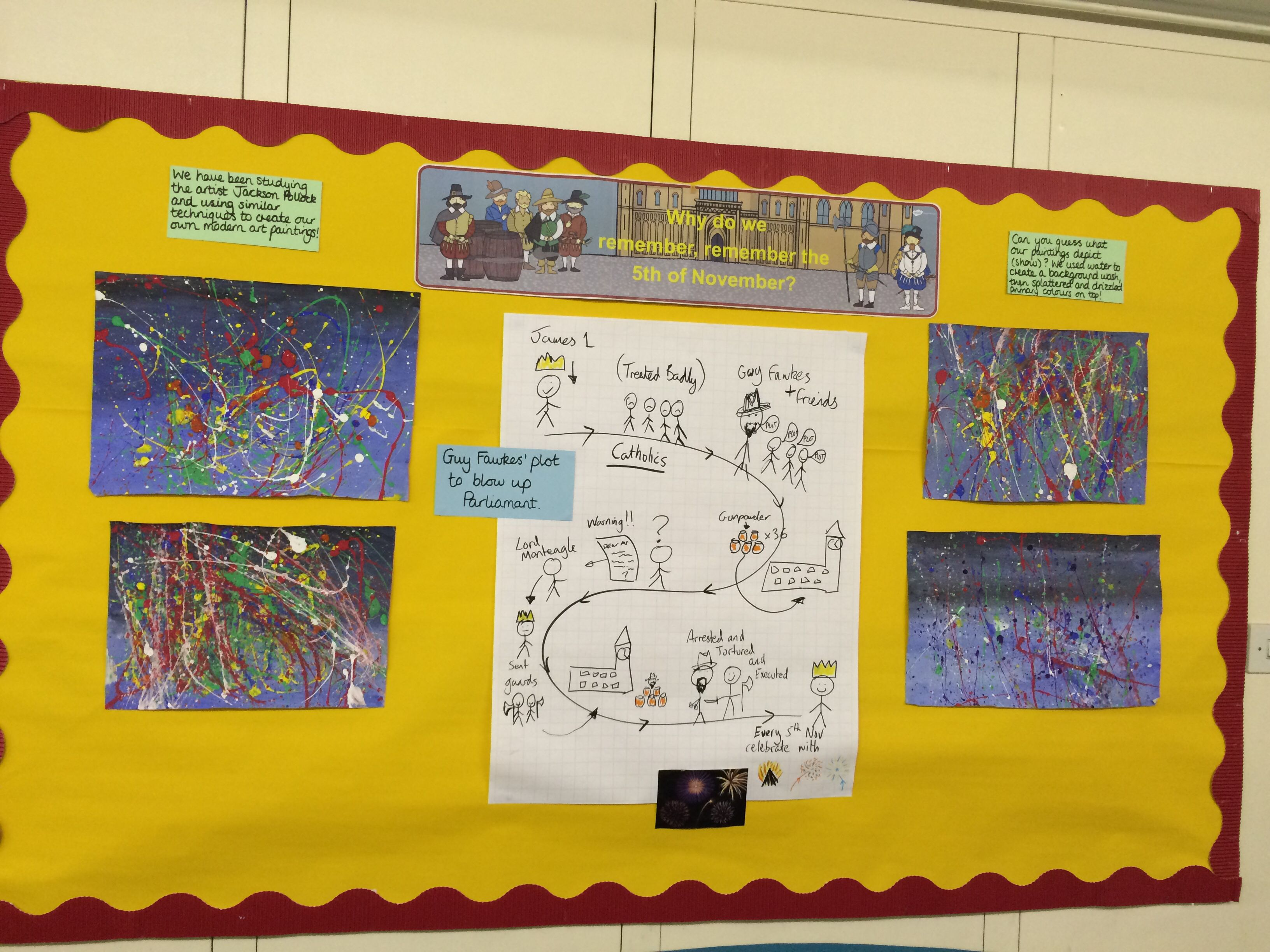 Why Do We Remember Remember The 5th November Gunpowder Plot Display With Story Map And Jackson