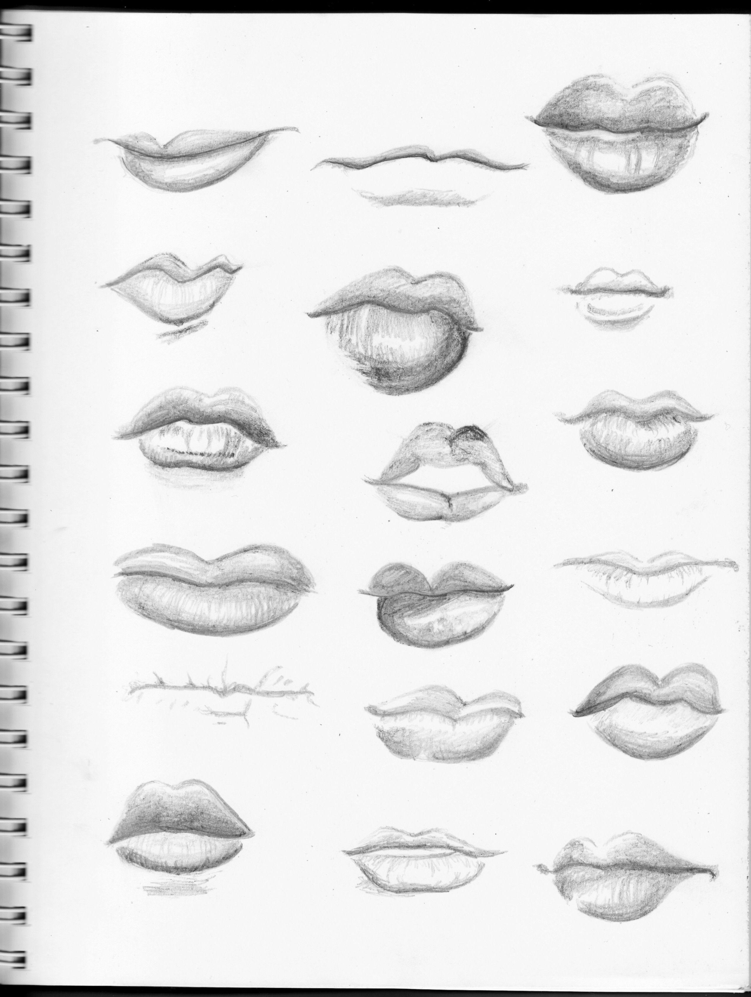 Afbeeldingsresultaat Voor How To Draw A Mouth
