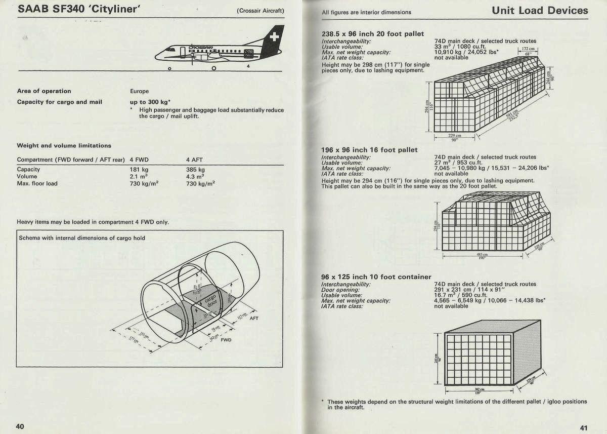 Airline Memorabilia Swissair Cargo