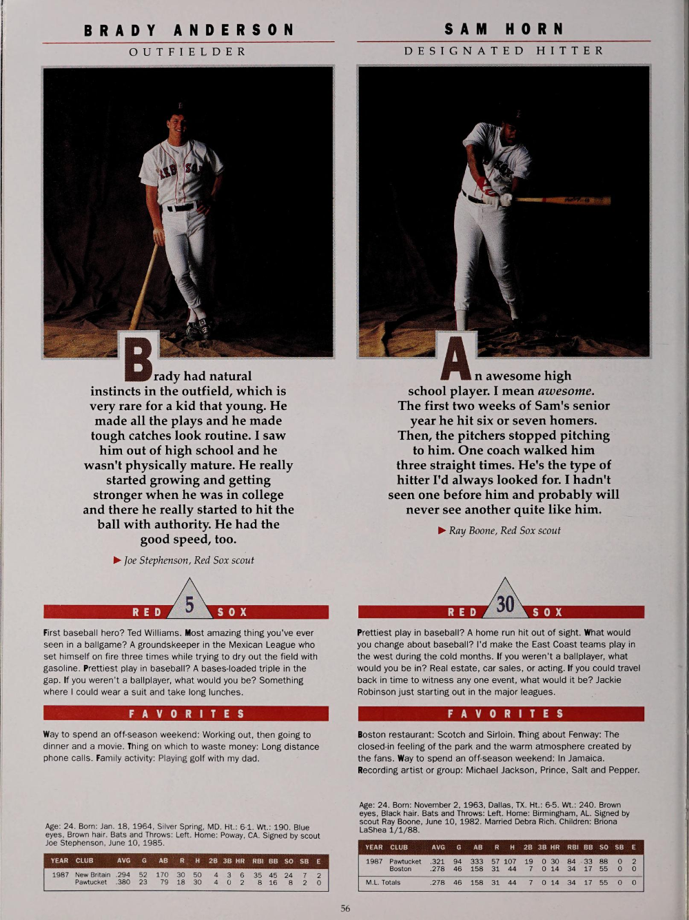 Boston Red Sox Yearbook Boston Red Sox Baseball Team Free Download Borrow And Streaming Internet Archive In 2020 Boston Red Sox Baseball Red Sox Baseball Boston Red Sox