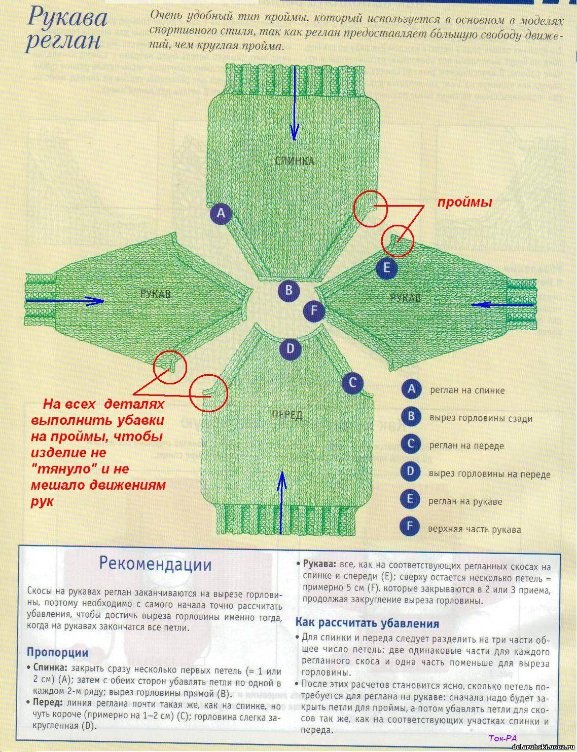 Схема вязания рукава реглан снизу фото 549
