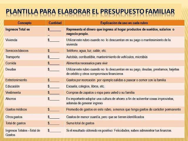 garantiadepositos sv on organizacion hogar pinterest