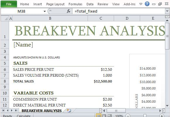 How To Easily Create Breakeven Analysis in Excel Excel Templates - Breakeven Analysis
