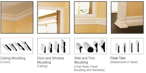 Moulding Profiles From The Home Depot Is Helpful As Is