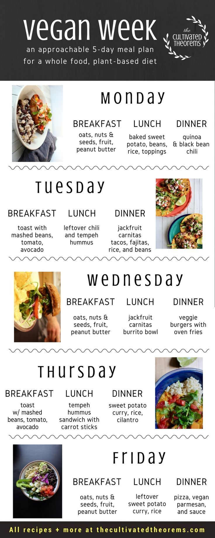5 Day Easy Vegan Meal Plan For Beginners Easy Vegan Meal Plan Vegan Meal Plans Vegan Recipes Easy