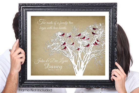 Two Hearts, Wedding Anniversary Gift, Family Tree Print
