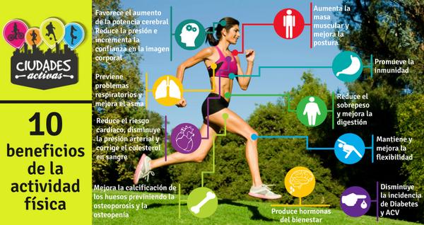 10 Beneficios De La Actividad Física Vía Cdactivas Gym Yoga Fitness