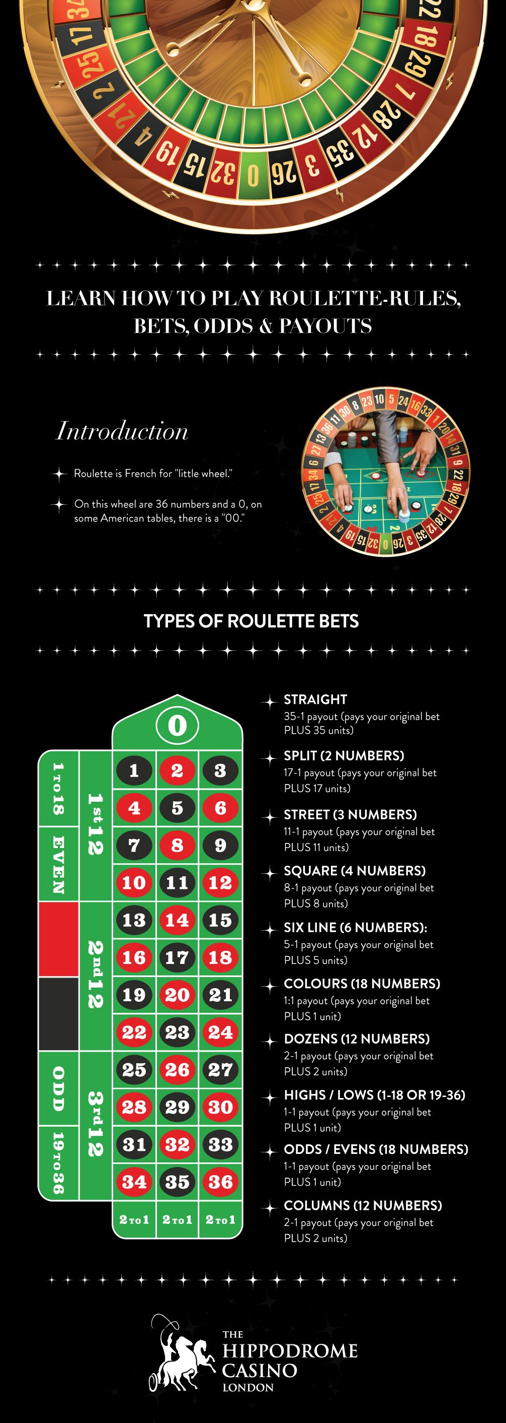 Play roulette at hippodrome casino london play roulette