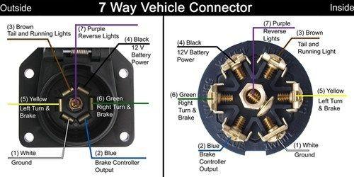 gmc 7 way trailer plug wiring diagram  description wiring