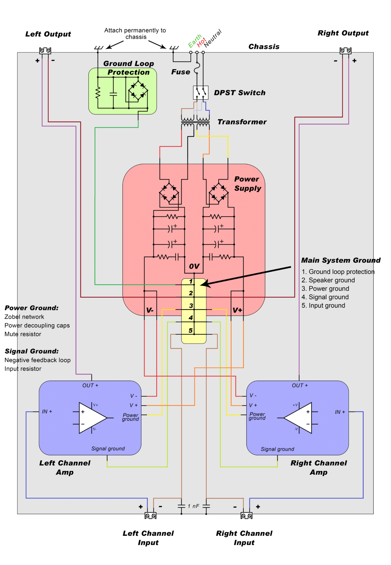 hight resolution of how to design a hi fi audio amplifier with an tda2050 master wiring diagram