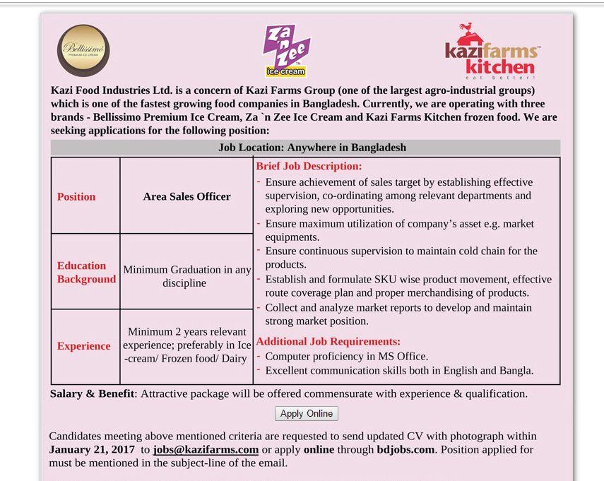 Kazi Food Industries Ltd - Post: Area Sales Officer - Jobs ...