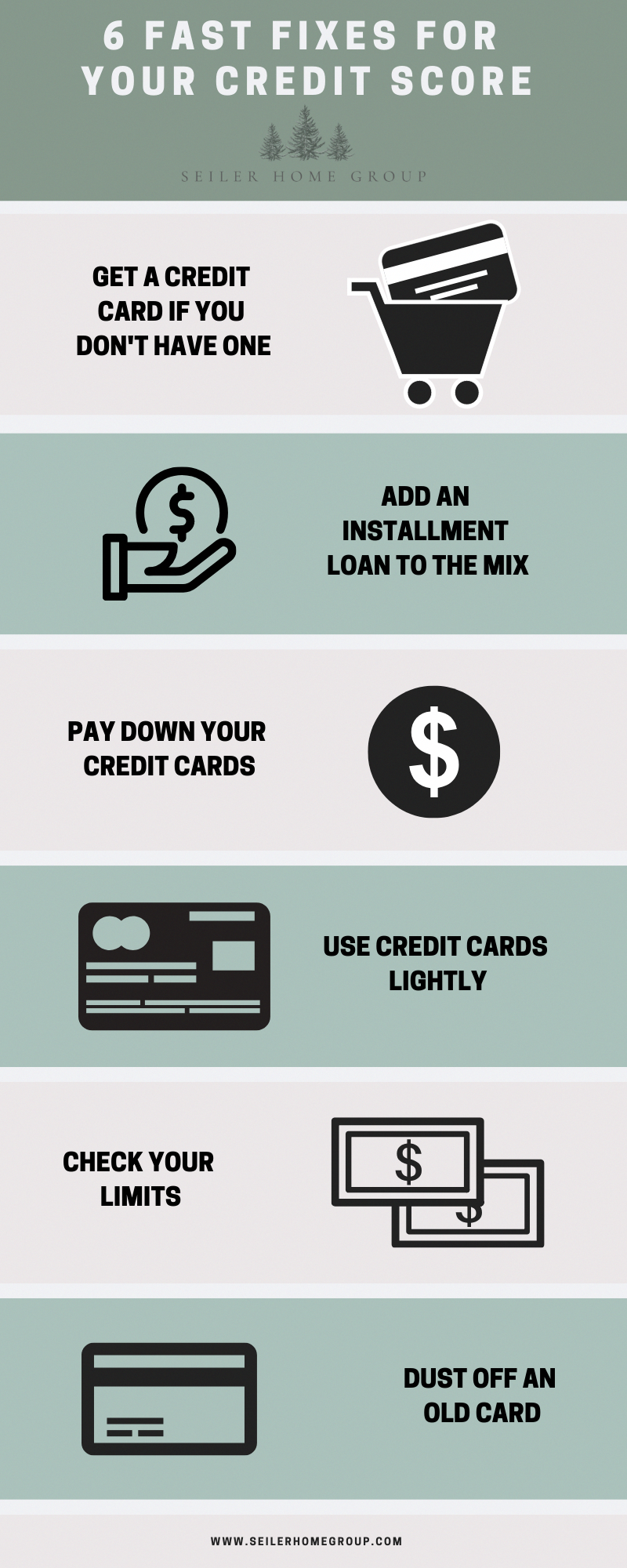 6 Fast Fixes for Your Credit Score Improve credit score