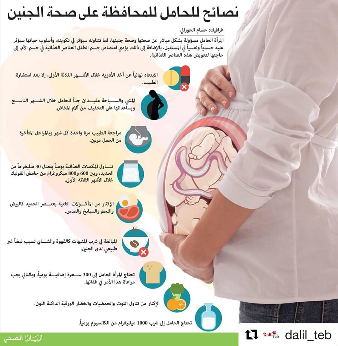 Pin On الصحة والطب