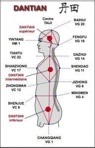 Dan Tian vs low back