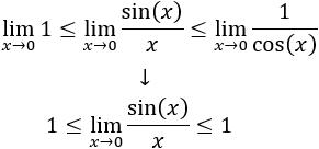 1 Lim Cuando X Tiende A 0 De Sin X X 1 Polinomios Límites Valor Absoluto
