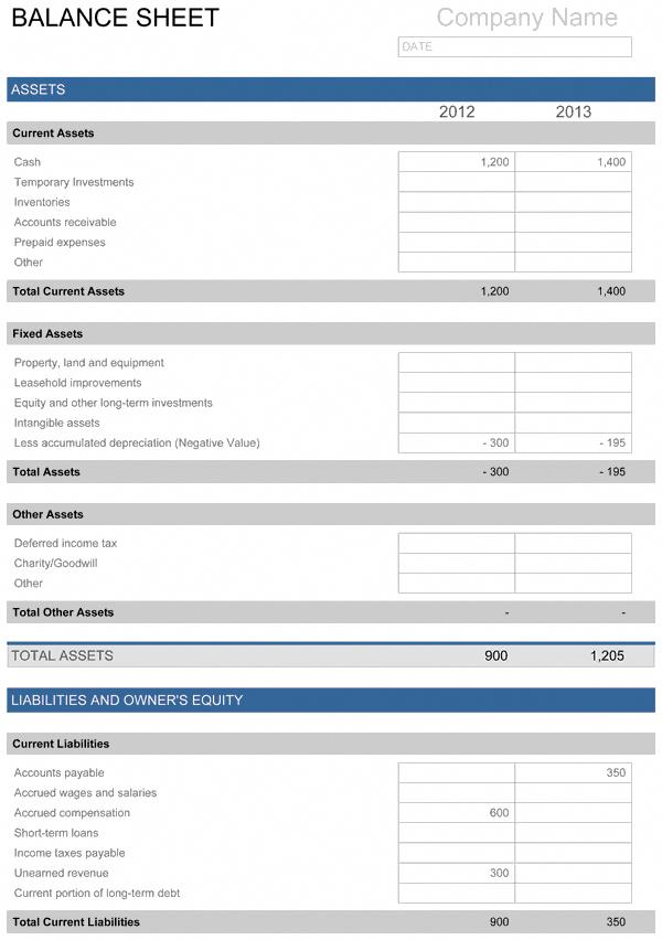 balance sheet template accounting society format sample trial