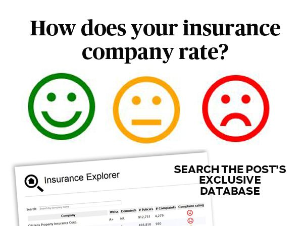 Insurance Explorer See How Your Insurance Company Is Rated Number Of Complaints And Financial Grades Palm Beach Post Palm Beach Mortgage Tips