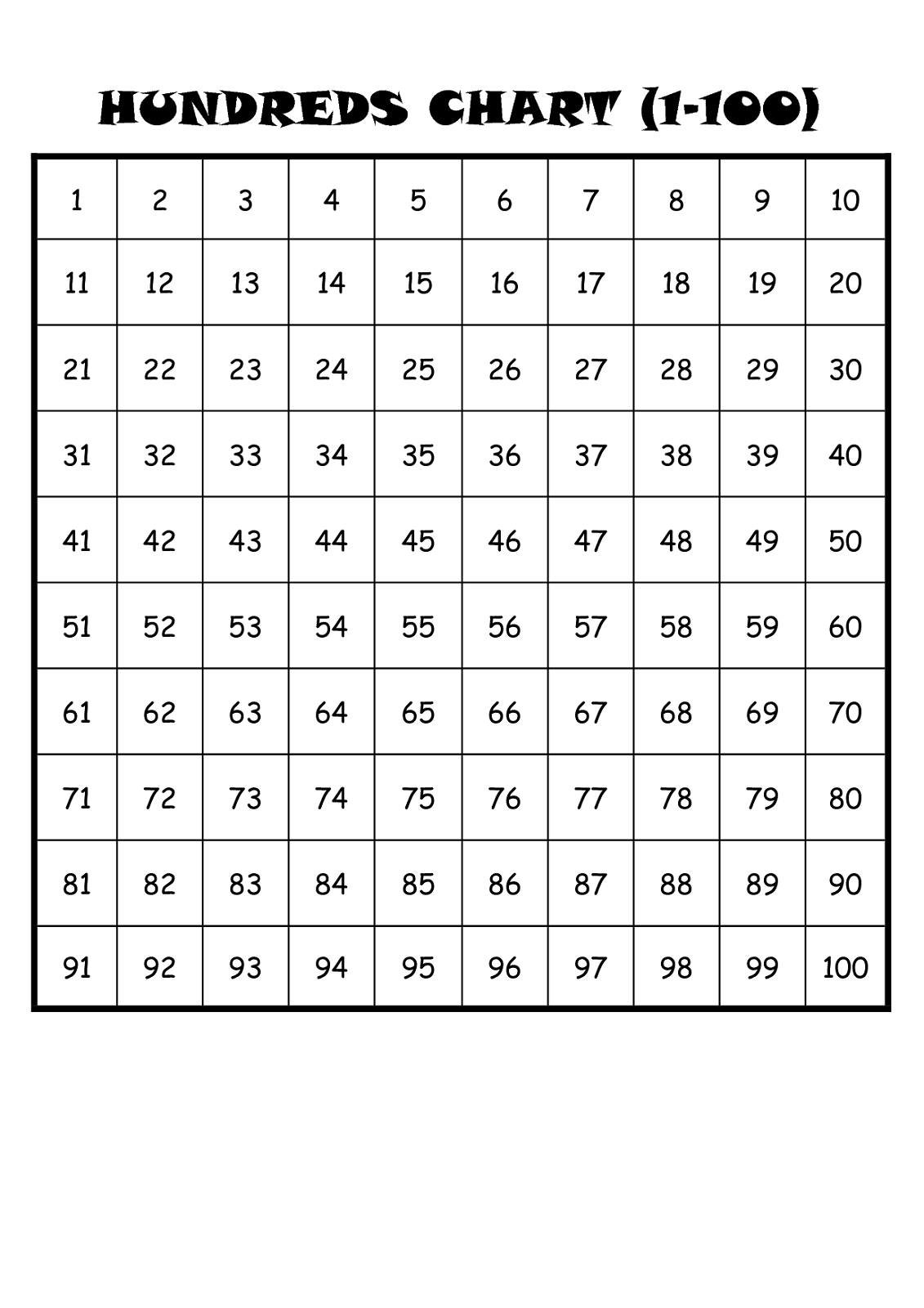 Fun Sheet Numbers 1 To 100