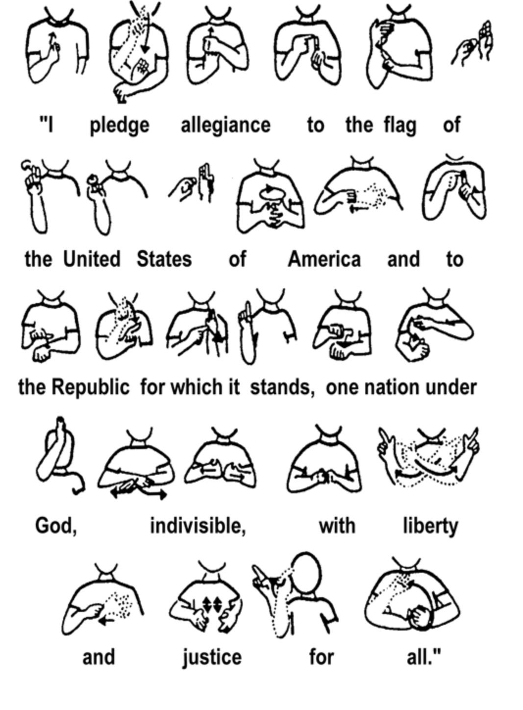 Asl The Pledge Of Allegiance Sign Language Word Phrase What Doe Mean To Me Republic In Justice