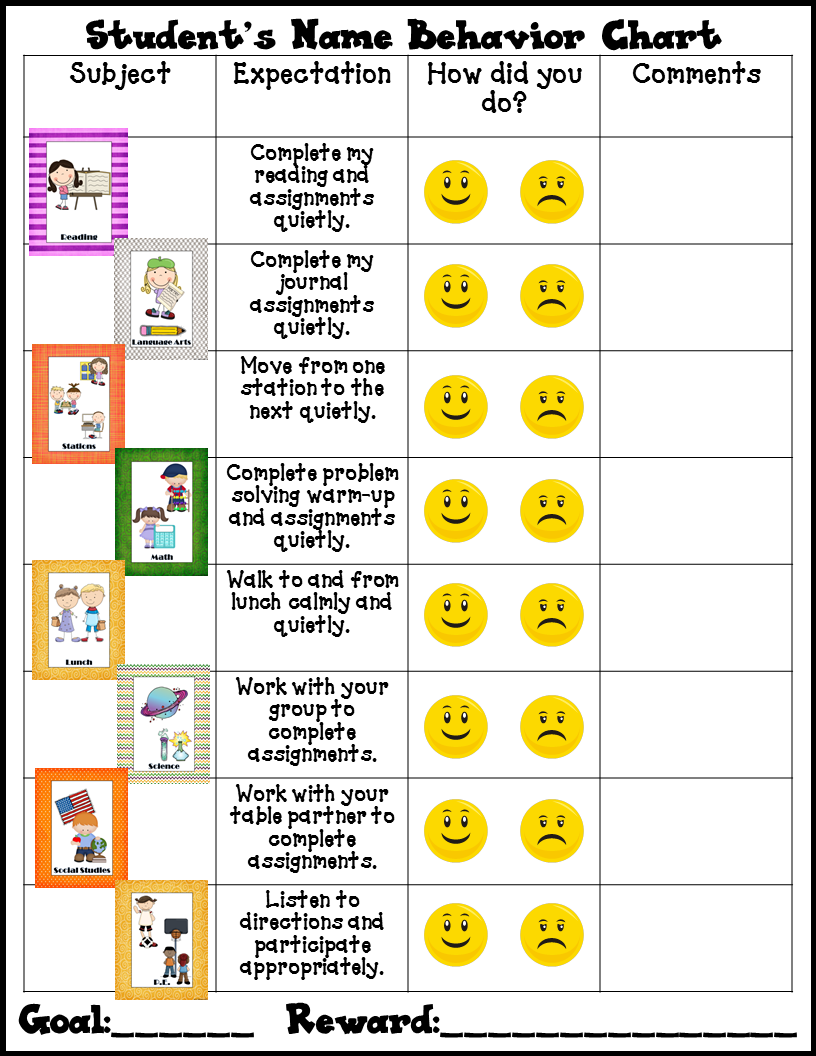 the idea hub yes no behavior charts special ed resources