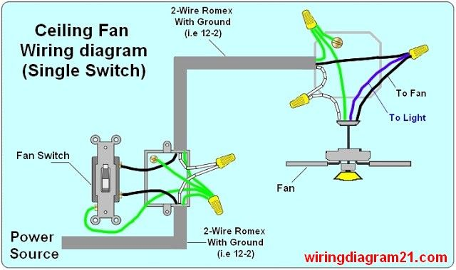 Fan Light Switch Ceiling Wiring