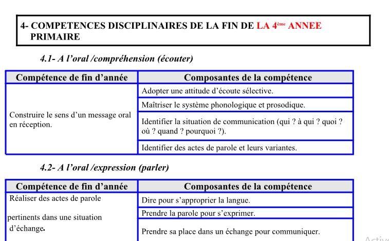 اللغة الفرنسية السنة الرابعة ابتدائي الجيل الثاني French Language Language Primary
