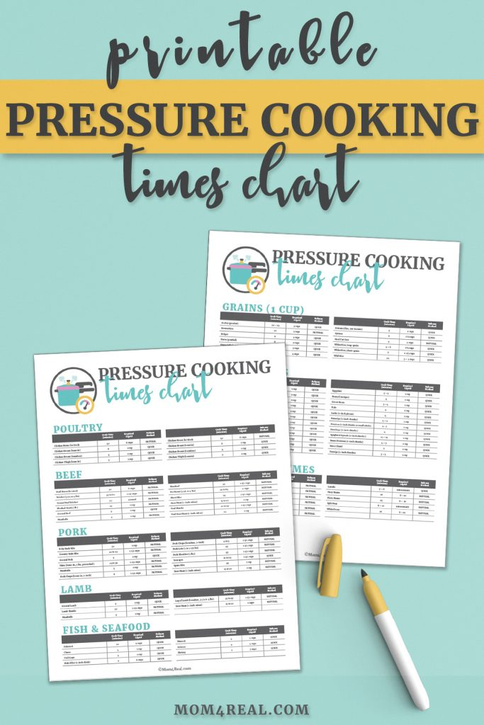 Photo of Printable Instant Pot Pressure Cooking Times Chart