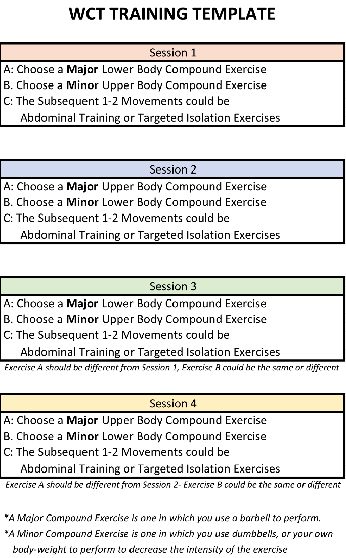The Best Workout Template For Busy People [Free Download