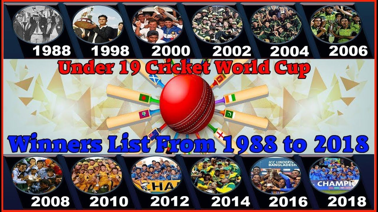 Under 19 Cricket World Cup Winners List From 1988 To 2018 Cricket World Cup Winners World Cup Winners Cricket World Cup