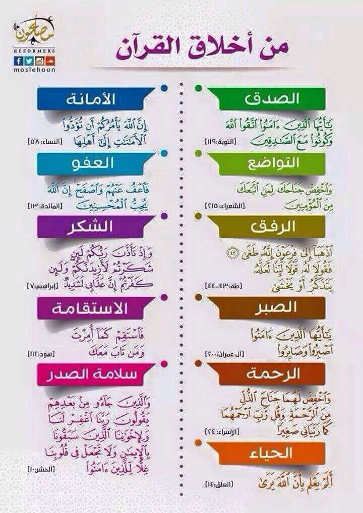 A4kaaar In 2020 Learn Quran Islam Beliefs Quran