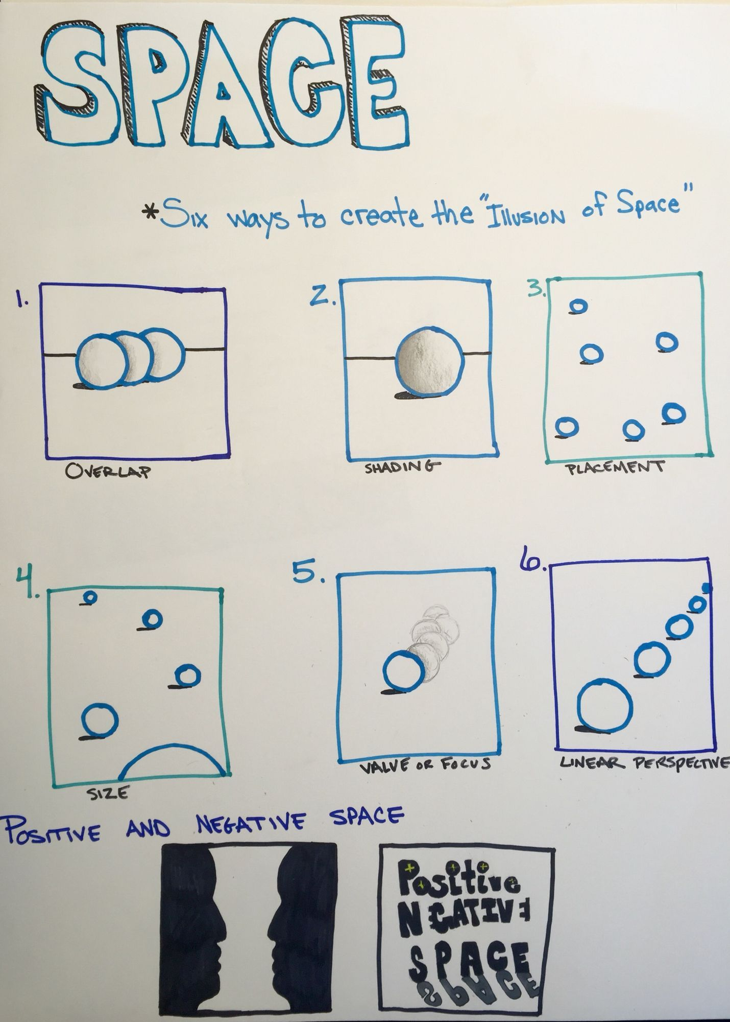 Anchor Chart Element Of Art Space