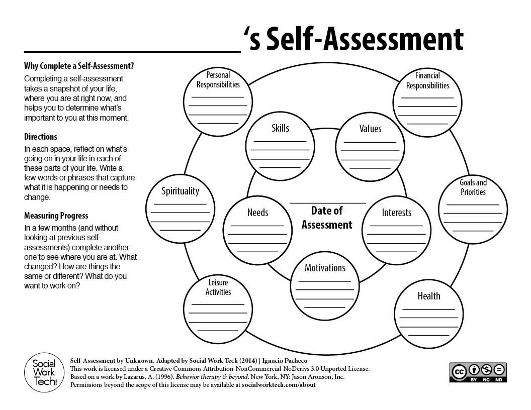 A Self Assessment Tool For Clients And Social Work Professionals Social Work School Social Work Assessment Tools