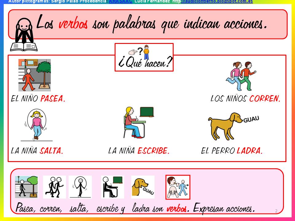 Pin de ORIENTACIÓNCONDESA Recursos or en GRAMÁTICA ADAPTADA | Lectura y  escritura, Audición y lenguaje, Practicas del lenguaje