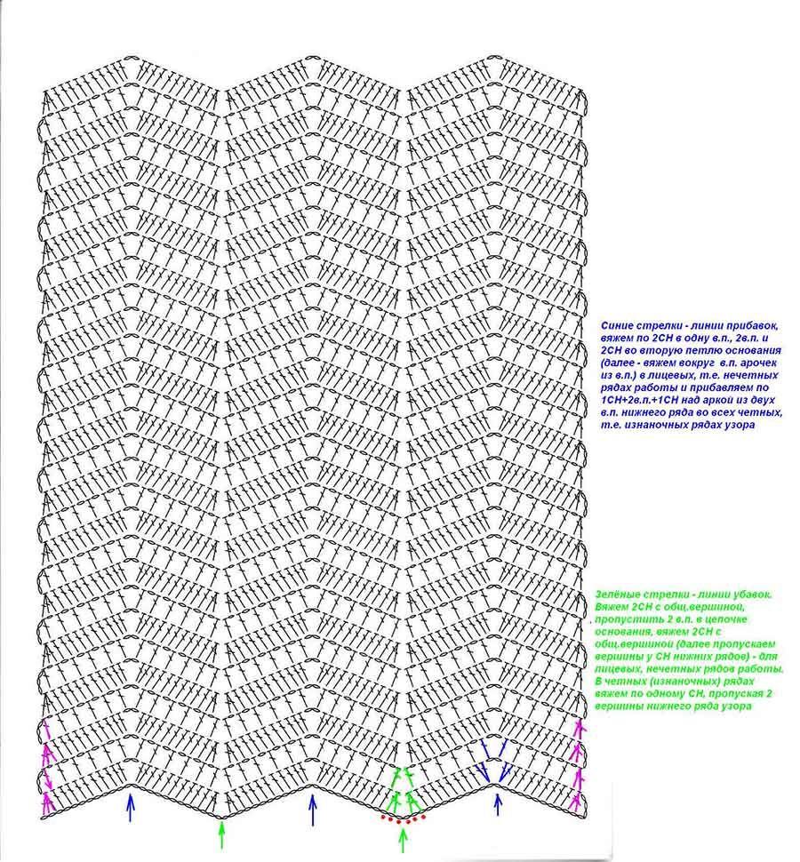 Крючком зигзаг волна схема фото 660