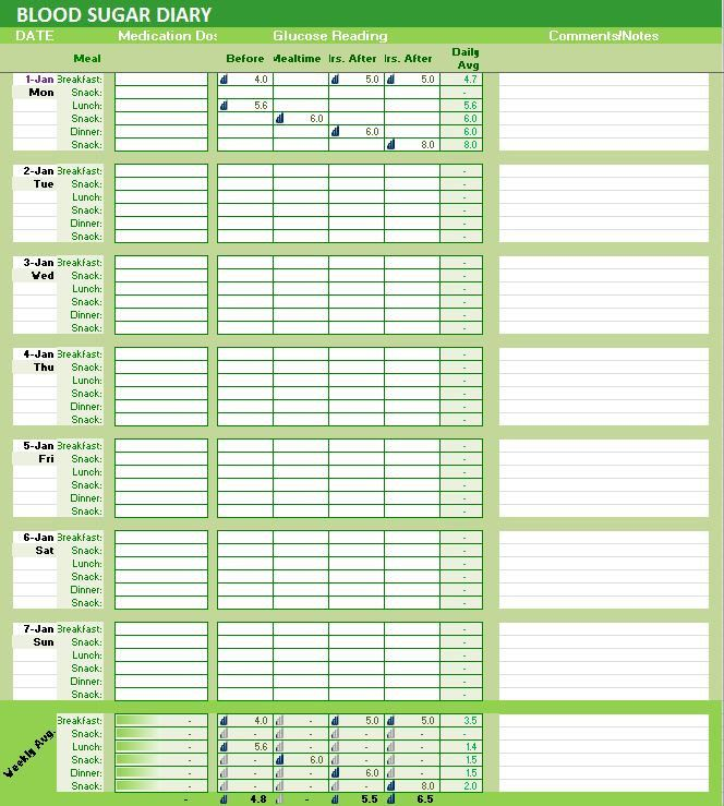 Blood Sugar Diary Excel Template, Glucose Levels Tracker - food journal template free