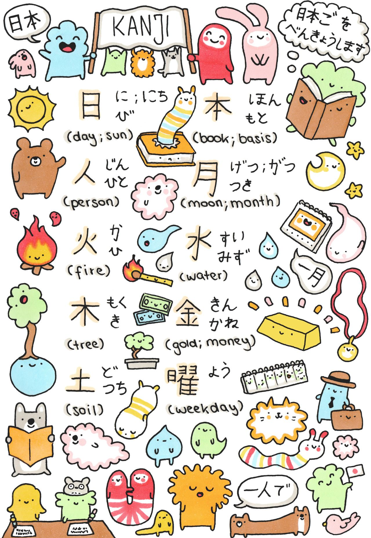 Doodles There Are Two Different Types Of Japanese