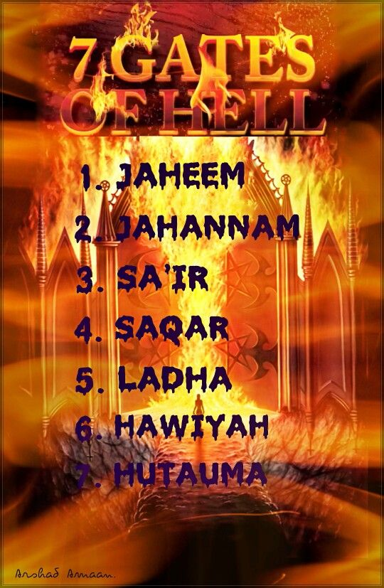 THE SEVEN GATES OF HELL (JAHANNUM) 1. JAHEEM...the shallowest
