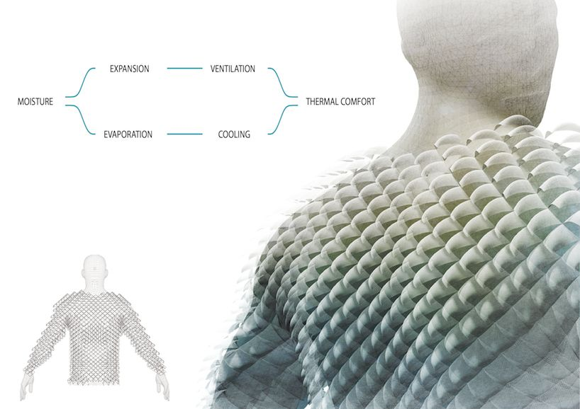 Iaac Student Designs Hydro Membrane Textile For Passive Cooling
