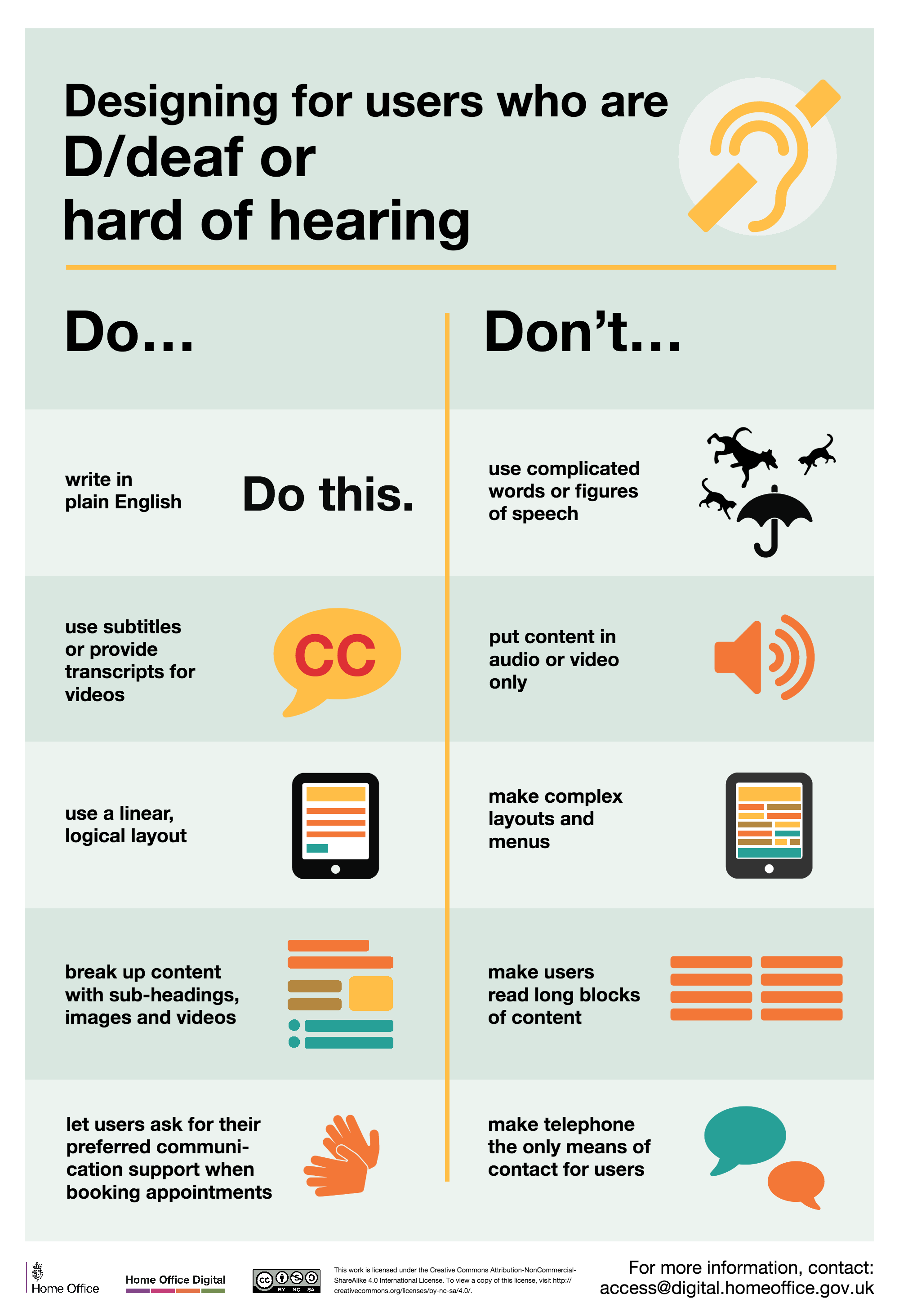 Designing For Users Who Are D Deaf Or Hard Of Hearing