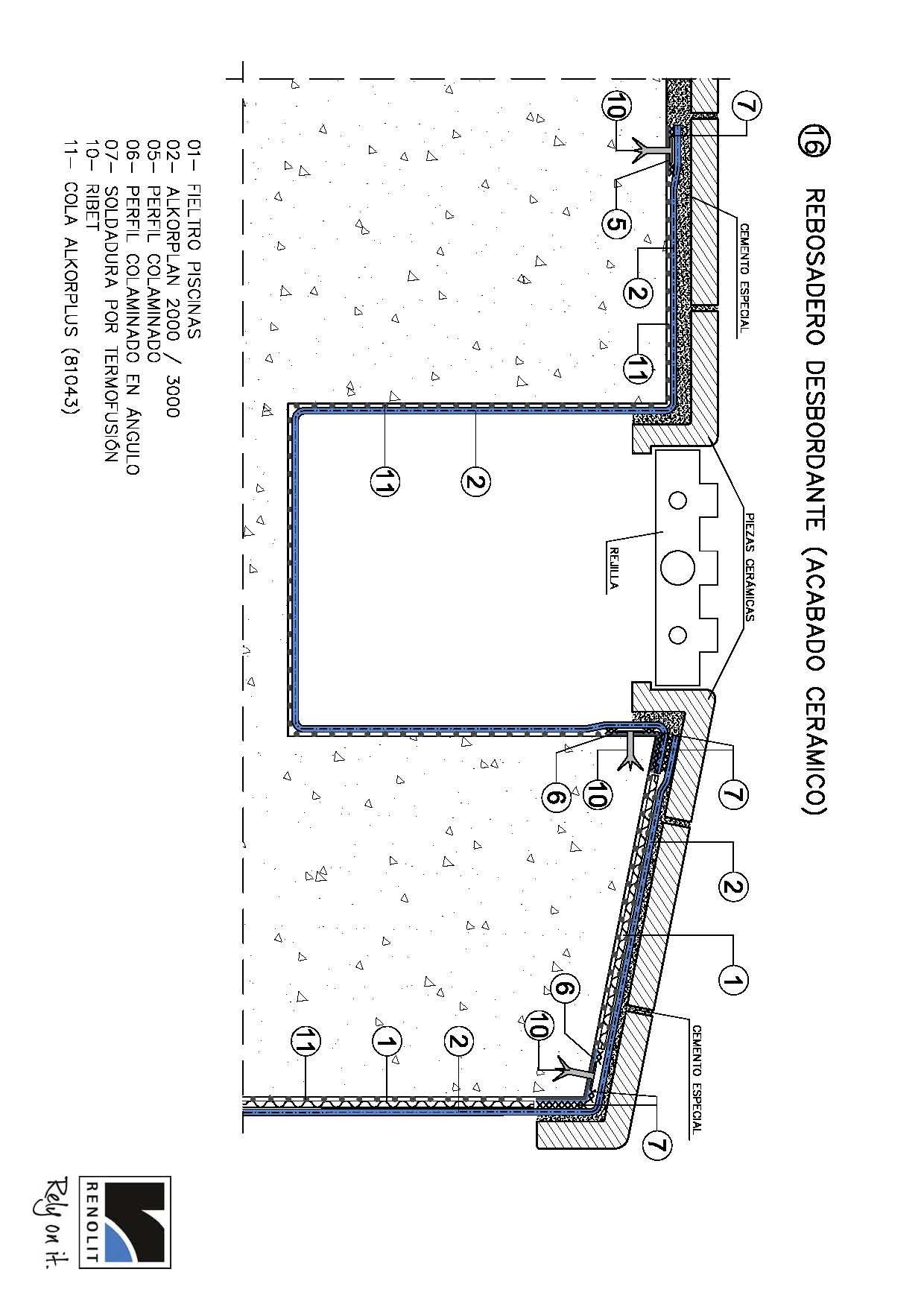 Detalle piscina infinity buscar con google for Detalles constructivos de piscinas